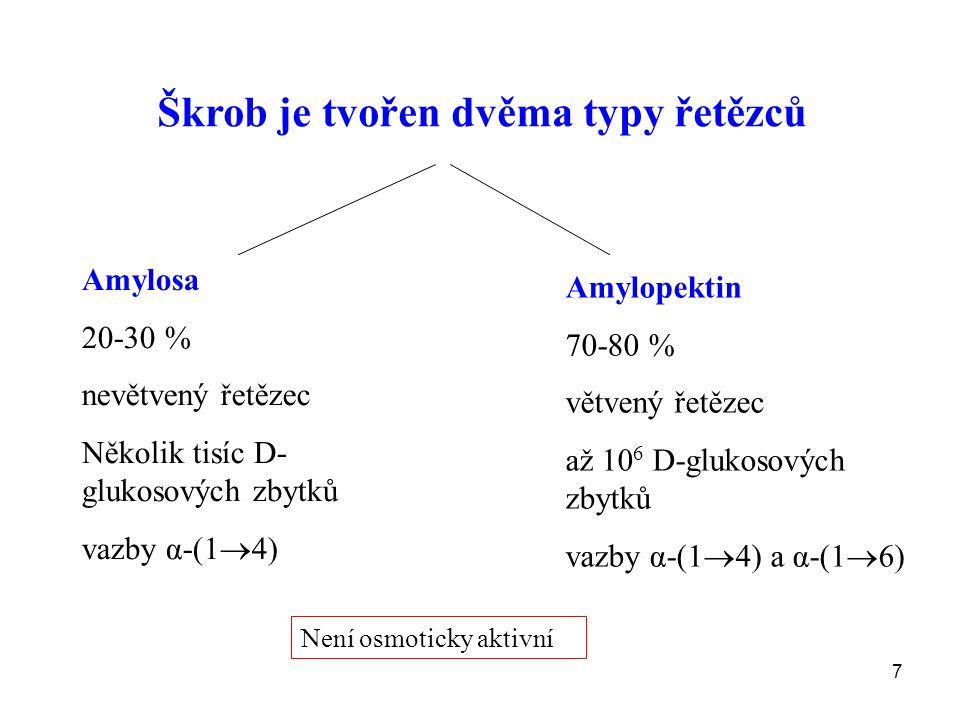 7 Škrob je tvořen dvěma typy řetězců Amylosa 20-30 % nevětvený řetězec Několik tisíc D- glukosových zbytků vazby α-(1  4) Amylopektin 70-80 % větvený řetězec až 10 6 D-glukosových zbytků vazby α-(1  4) a α-(1  6) Není osmoticky aktivní