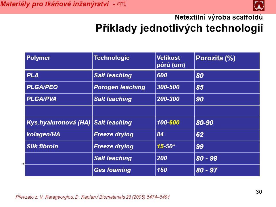 30 Netextilní výroba scaffoldů Příklady jednotlivých technologií Materiály pro tkáňové inženýrství - MTI PolymerTechnologieVelikost pórů (um) Porozita (%) PLASalt leaching600 80 PLGA/PEOPorogen leaching300-500 85 PLGA/PVASalt leaching200-300 90 Kys.hyaluronová (HA)Salt leaching100-600 80-90 kolagen/HAFreeze drying84 62 Silk fibroinFreeze drying15-50* 99 Salt leaching200 80 - 98 Gas foaming150 80 - 97 Převzato z: V.