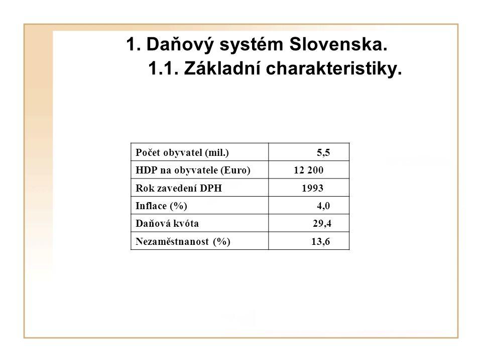 1.Daňový systém Slovenska. 1.1. Základní charakteristiky.
