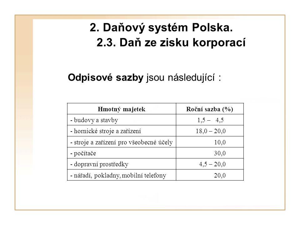 2. Daňový systém Polska. 2.3.