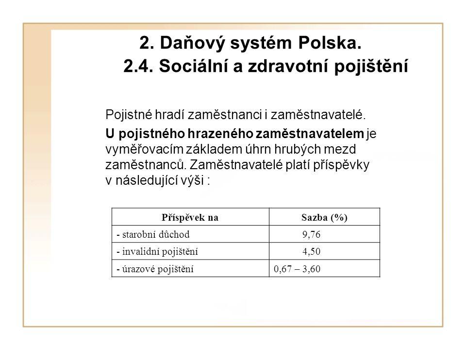 2. Daňový systém Polska. 2.4.