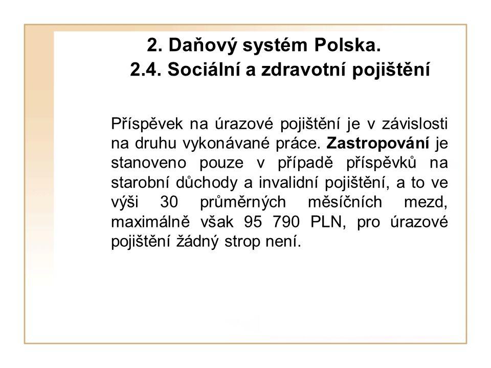 2.Daňový systém Polska. 2.4.