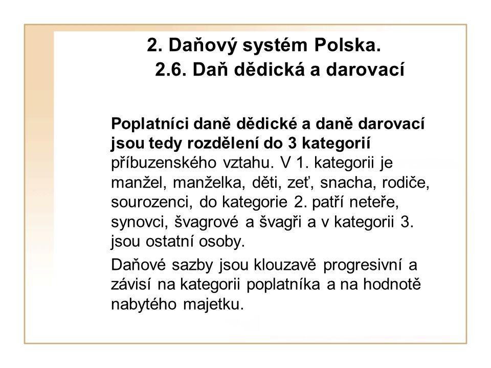 2. Daňový systém Polska. 2.6.