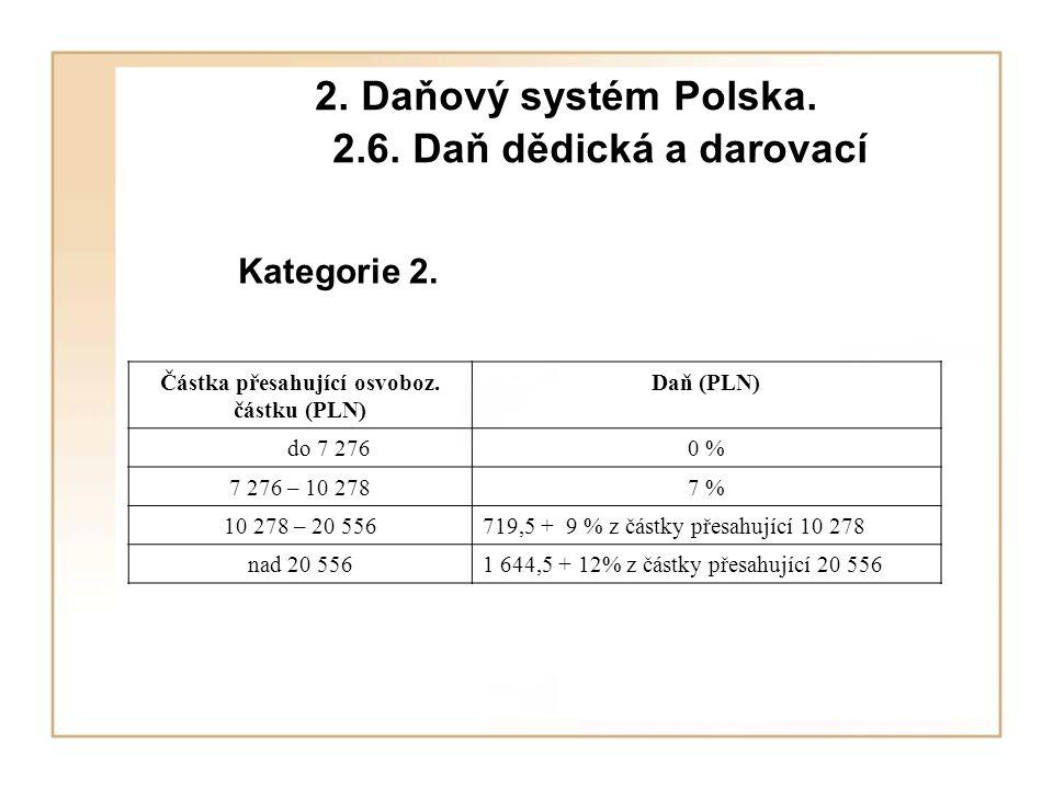 2. Daňový systém Polska. 2.6. Daň dědická a darovací Kategorie 2.