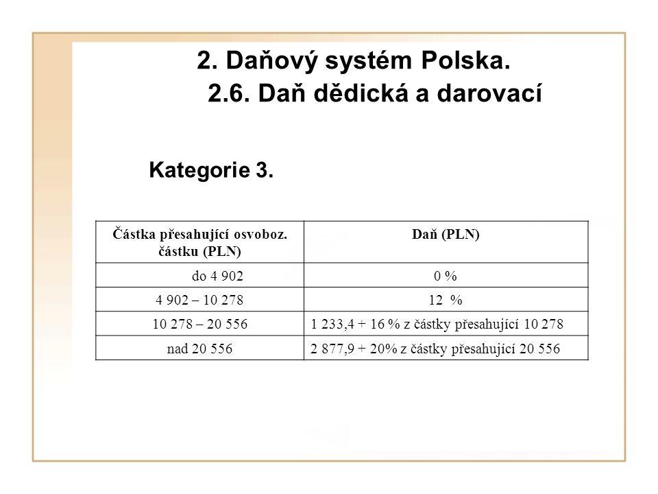 2.Daňový systém Polska. 2.6. Daň dědická a darovací Kategorie 3.