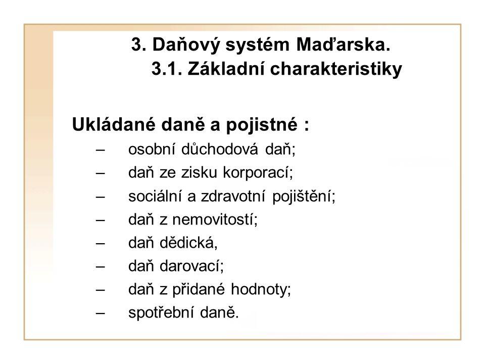 3. Daňový systém Maďarska. 3.1.