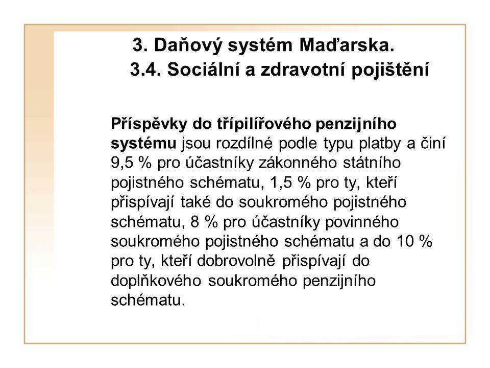 3. Daňový systém Maďarska. 3.4.
