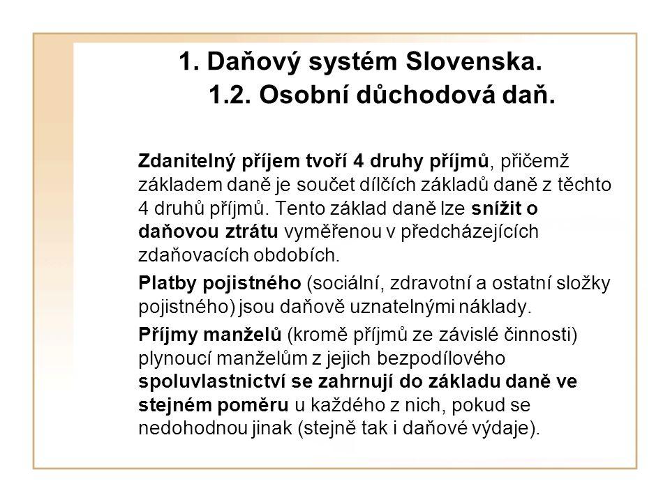 3.Daňový systém Maďarska. 3.7. Daň z přidané hodnoty Registrační limit činí 5 mil.