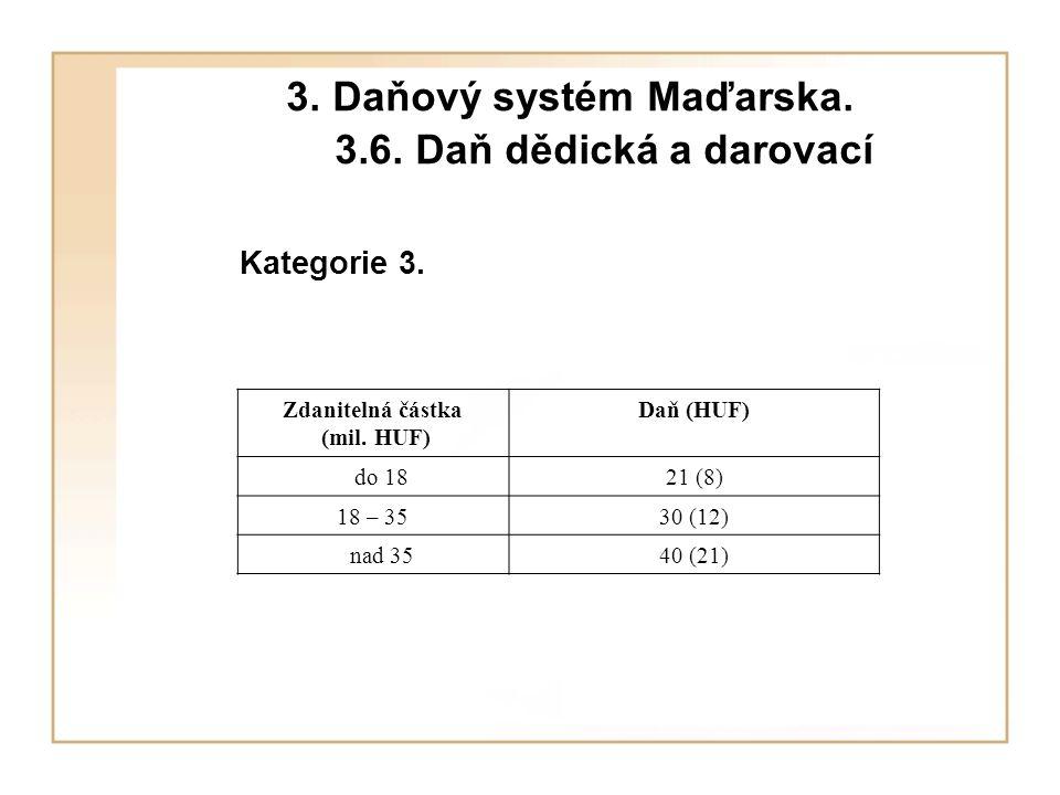 3.Daňový systém Maďarska. 3.6. Daň dědická a darovací Kategorie 3.