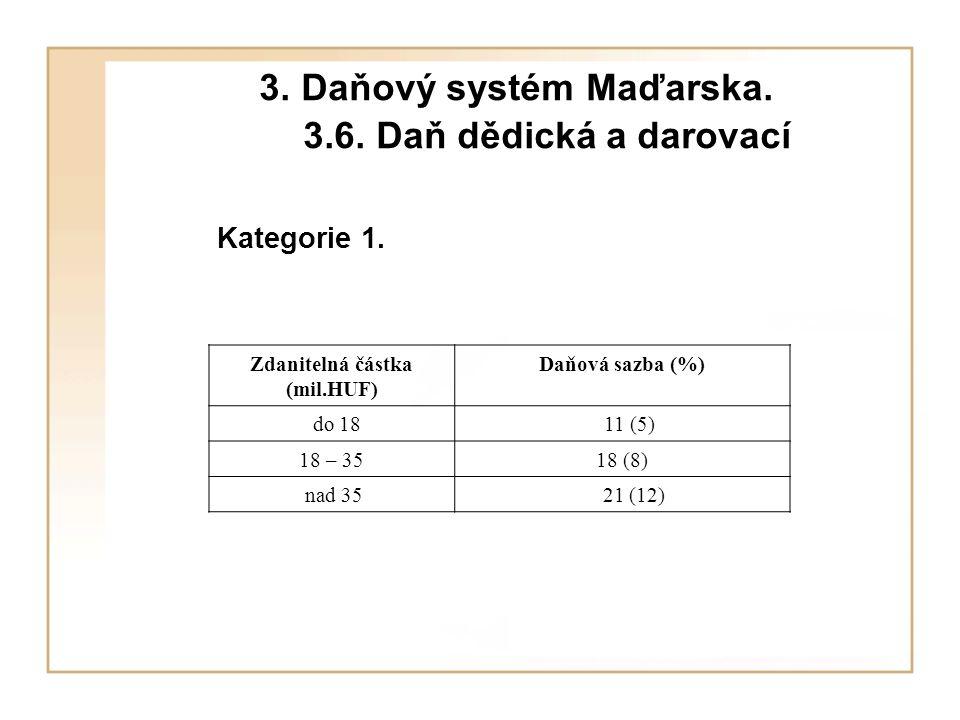 3. Daňový systém Maďarska. 3.6. Daň dědická a darovací Kategorie 1.