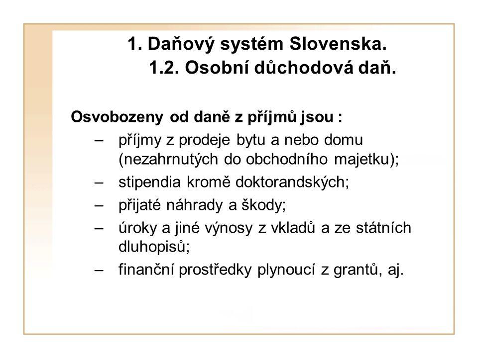 2.Daňový systém Polska. 2.6. Daň dědická a darovací Kategorie 1.