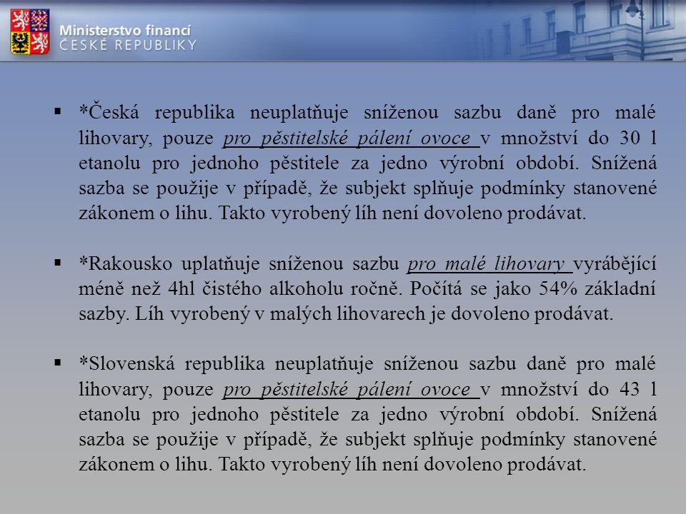 *Česká republika neuplatňuje sníženou sazbu daně pro malé lihovary, pouze pro pěstitelské pálení ovoce v množství do 30 l etanolu pro jednoho pěstitele za jedno výrobní období.
