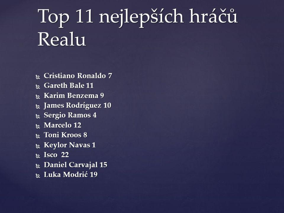  Cristiano Ronaldo 7  Gareth Bale 11  Karim Benzema 9  James Rodríguez 10  Sergio Ramos 4  Marcelo 12  Toni Kroos 8  Keylor Navas 1  Isco 22