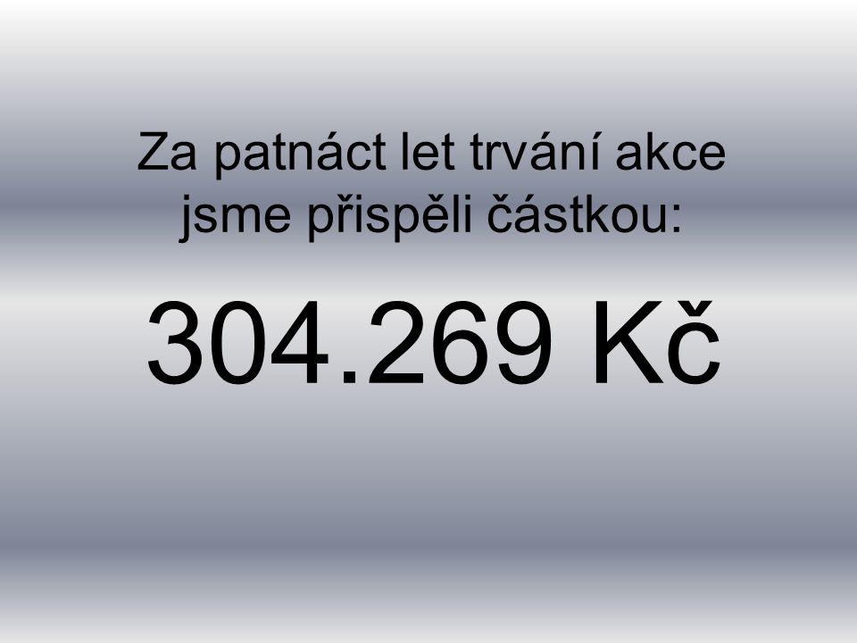 Za patnáct let trvání akce jsme přispěli částkou: 304.269 Kč