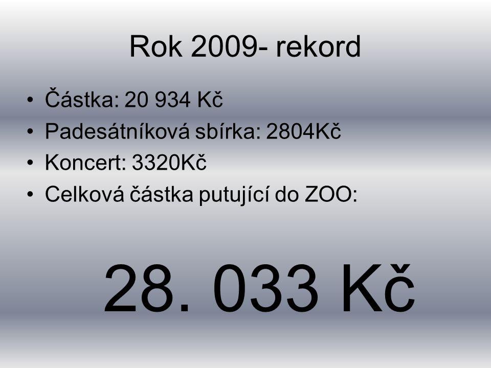 Rok 2009- rekord Částka: 20 934 Kč Padesátníková sbírka: 2804Kč Koncert: 3320Kč Celková částka putující do ZOO: 28.
