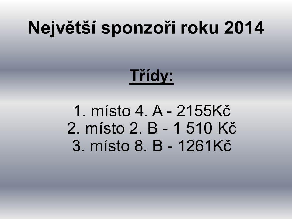 Největší sponzoři roku 2014 Třídy: 1. místo 4. A - 2155Kč 2.