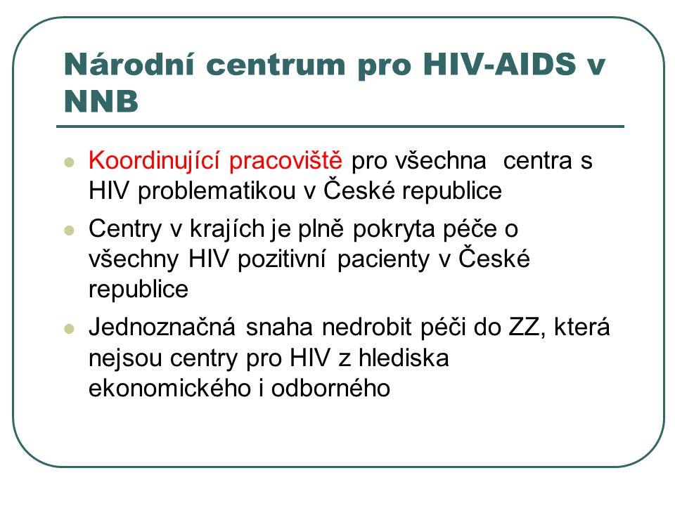 Národní centrum pro HIV-AIDS v NNB Koordinující pracoviště pro všechna centra s HIV problematikou v České republice Centry v krajích je plně pokryta péče o všechny HIV pozitivní pacienty v České republice Jednoznačná snaha nedrobit péči do ZZ, která nejsou centry pro HIV z hlediska ekonomického i odborného