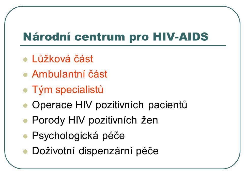 Počet pacientů Trvale stoupající trend počtu HIV pozitivních osob-důvody významný nárůst pozitivních osob, ale i jejich dlouhodobé přežívání