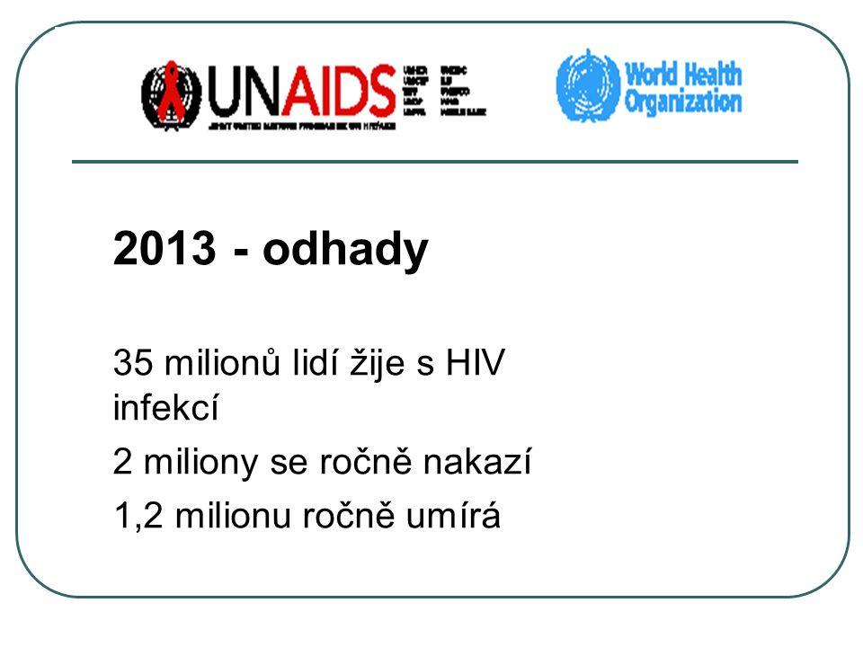 2013 - odhady 35 milionů lidí žije s HIV infekcí 2 miliony se ročně nakazí 1,2 milionu ročně umírá