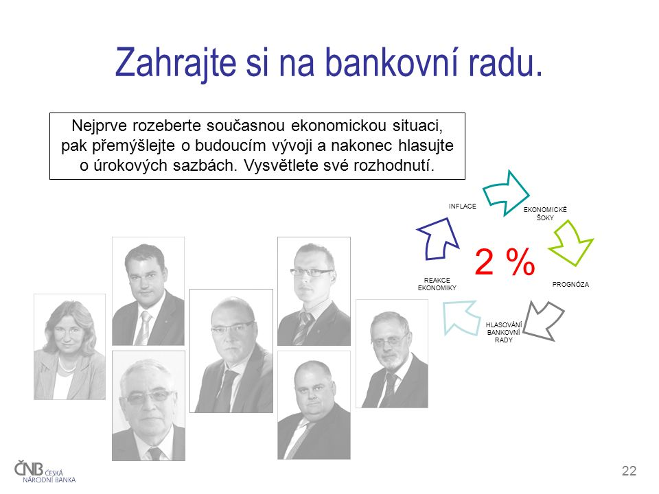 22 Zahrajte si na bankovní radu.