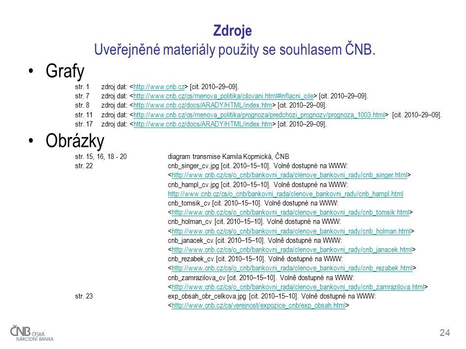 24 Grafy str. 1zdroj dat: [cit. 2010–29–09].http://www.cnb.cz str.