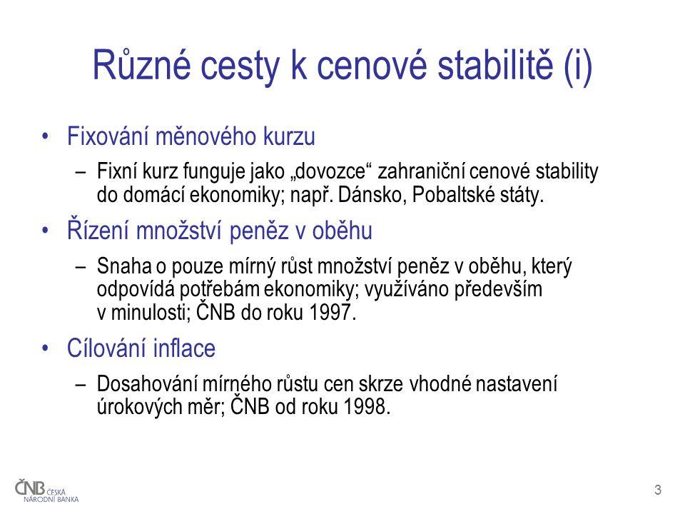 24 Grafy str.1zdroj dat: [cit. 2010–29–09].http://www.cnb.cz str.