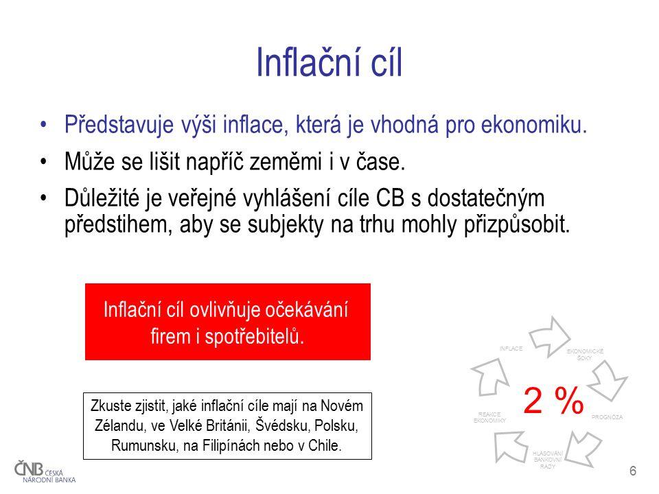 6 Představuje výši inflace, která je vhodná pro ekonomiku.