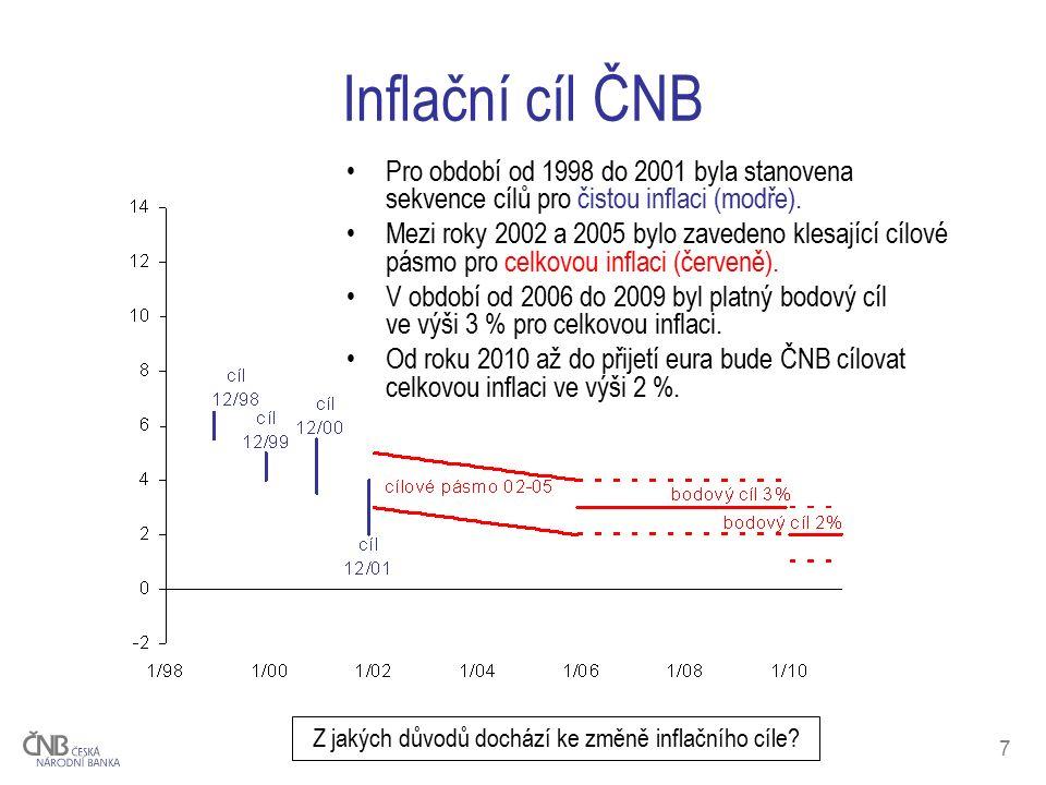 7 Inflační cíl ČNB Pro období od 1998 do 2001 byla stanovena sekvence cílů pro čistou inflaci (modře).