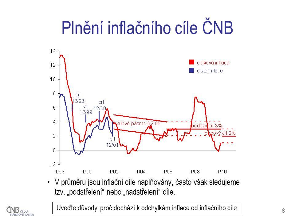 8 Plnění inflačního cíle ČNB V průměru jsou inflační cíle naplňovány, často však sledujeme tzv.