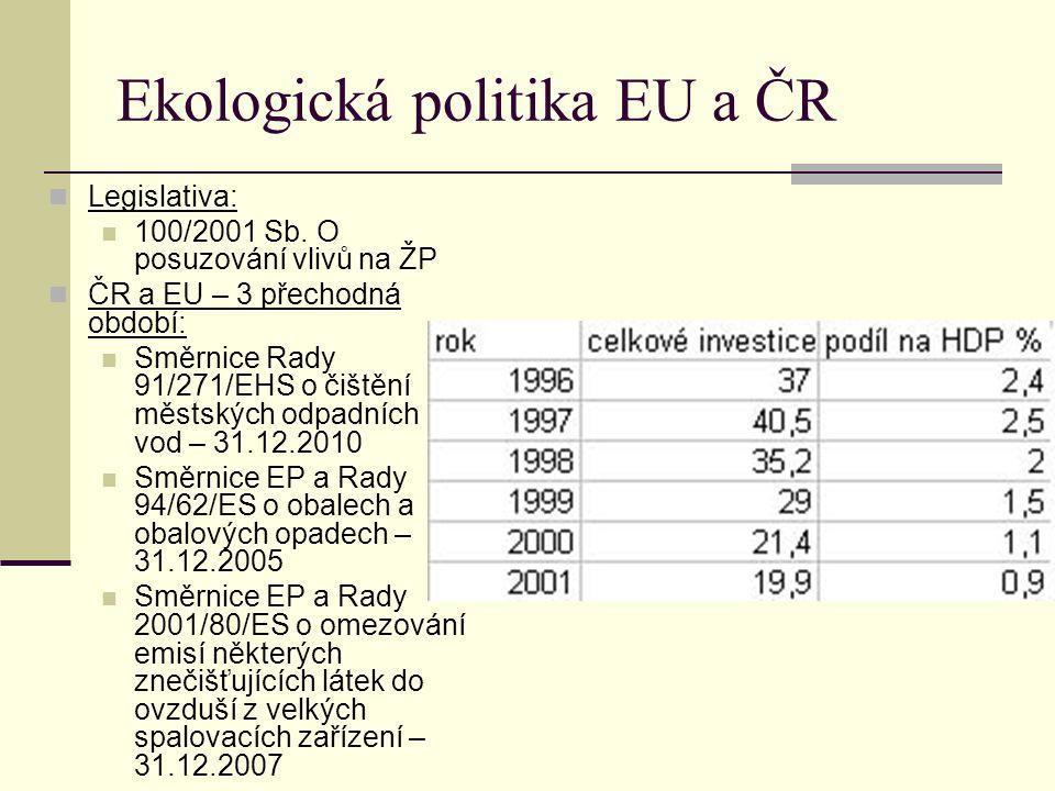 Ekologická politika EU a ČR Legislativa: 100/2001 Sb. O posuzování vlivů na ŽP ČR a EU – 3 přechodná období: Směrnice Rady 91/271/EHS o čištění městsk