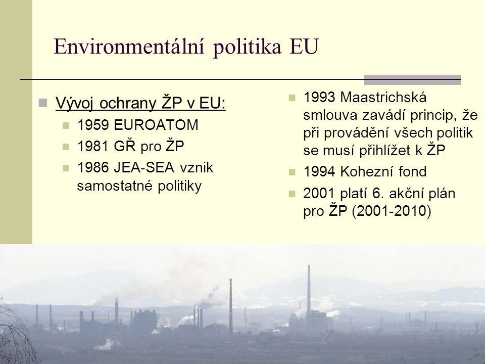 Environmentální politika EU Vývoj ochrany ŽP v EU: 1959 EUROATOM 1981 GŘ pro ŽP 1986 JEA-SEA vznik samostatné politiky 1993 Maastrichská smlouva zavádí princip, že při provádění všech politik se musí přihlížet k ŽP 1994 Kohezní fond 2001 platí 6.