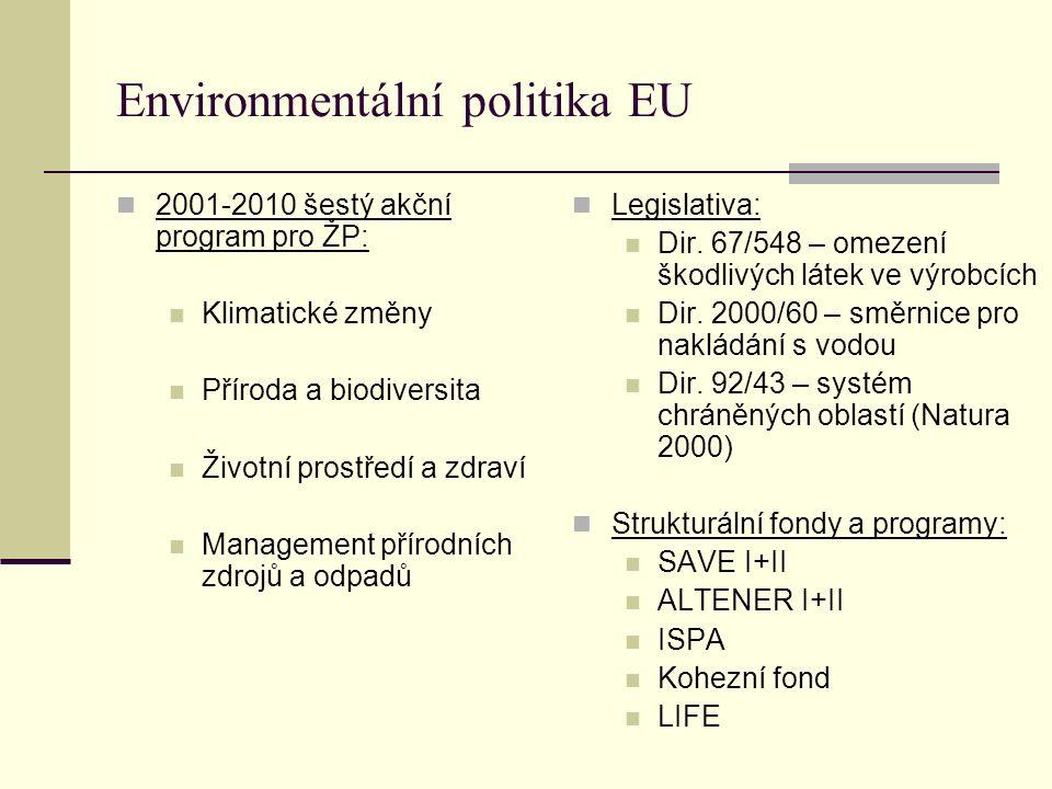 Environmentální politika EU 2001-2010 šestý akční program pro ŽP: Klimatické změny Příroda a biodiversita Životní prostředí a zdraví Management přírod