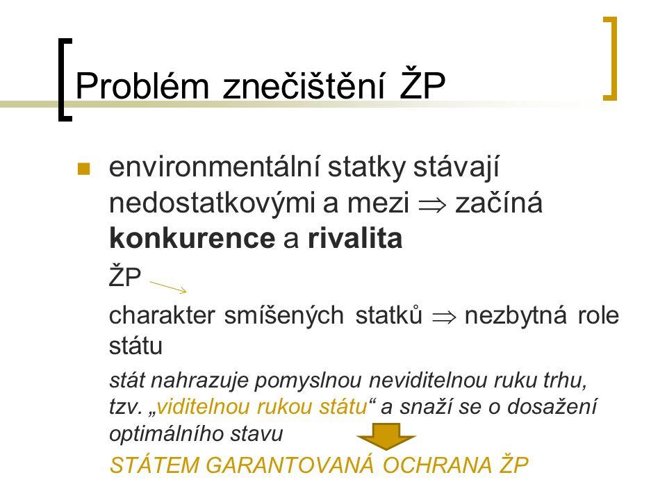 Problém znečištění ŽP environmentální statky stávají nedostatkovými a mezi  začíná konkurence a rivalita ŽP charakter smíšených statků  nezbytná role státu stát nahrazuje pomyslnou neviditelnou ruku trhu, tzv.