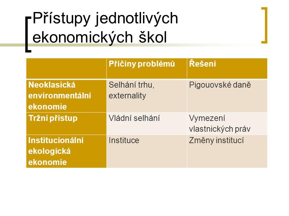 Přístupy jednotlivých ekonomických škol Příčiny problémůŘešení Neoklasická environmentální ekonomie Selhání trhu, externality Pigouovské daně Tržní přístupVládní selhání Vymezení vlastnických práv Institucionální ekologická ekonomie InstituceZměny institucí