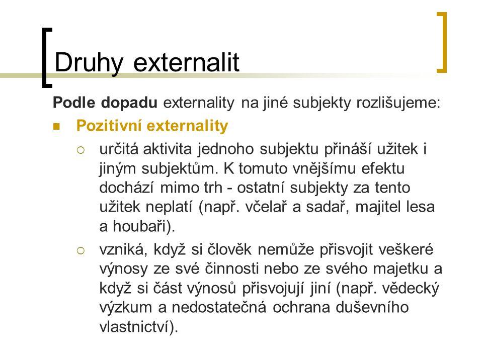 Druhy externalit Podle dopadu externality na jiné subjekty rozlišujeme: Pozitivní externality  určitá aktivita jednoho subjektu přináší užitek i jiný