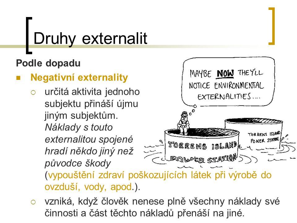 Druhy externalit Podle dopadu Negativní externality  určitá aktivita jednoho subjektu přináší újmu jiným subjektům. Náklady s touto externalitou spoj