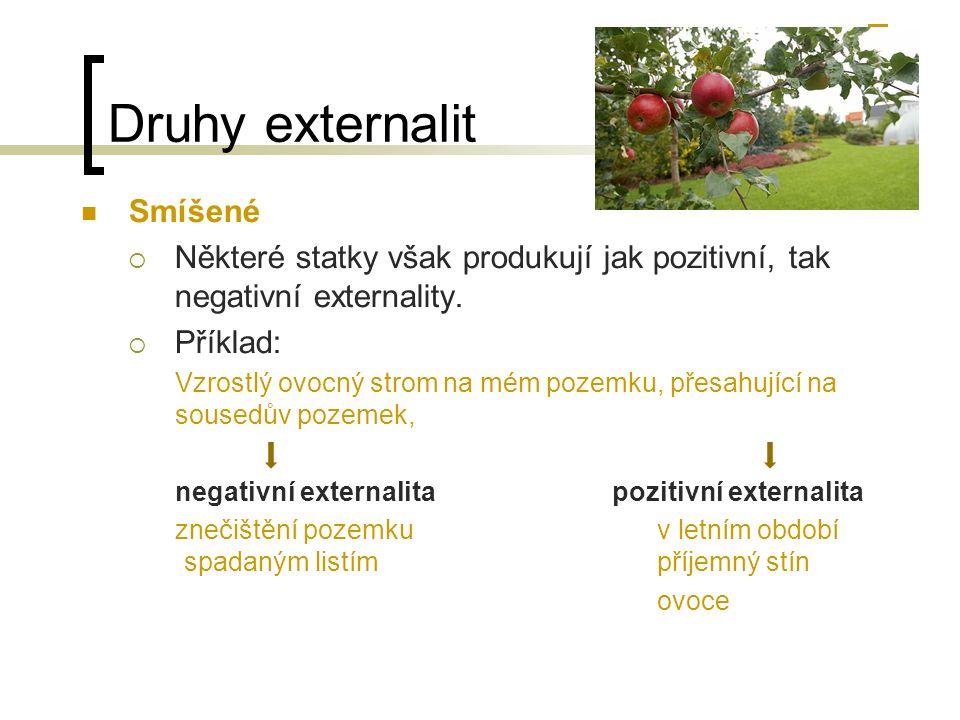 Druhy externalit Smíšené  Některé statky však produkují jak pozitivní, tak negativní externality.  Příklad: Vzrostlý ovocný strom na mém pozemku, př