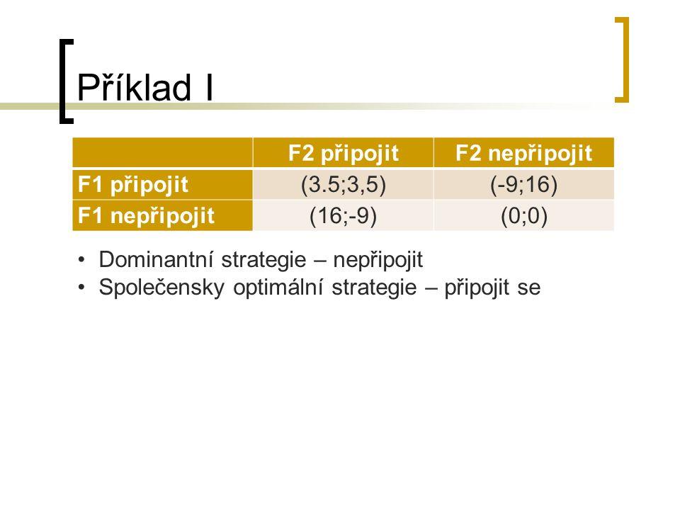 Příklad I F2 připojitF2 nepřipojit F1 připojit(3.5;3,5)(-9;16) F1 nepřipojit(16;-9)(0;0) Dominantní strategie – nepřipojit Společensky optimální strategie – připojit se
