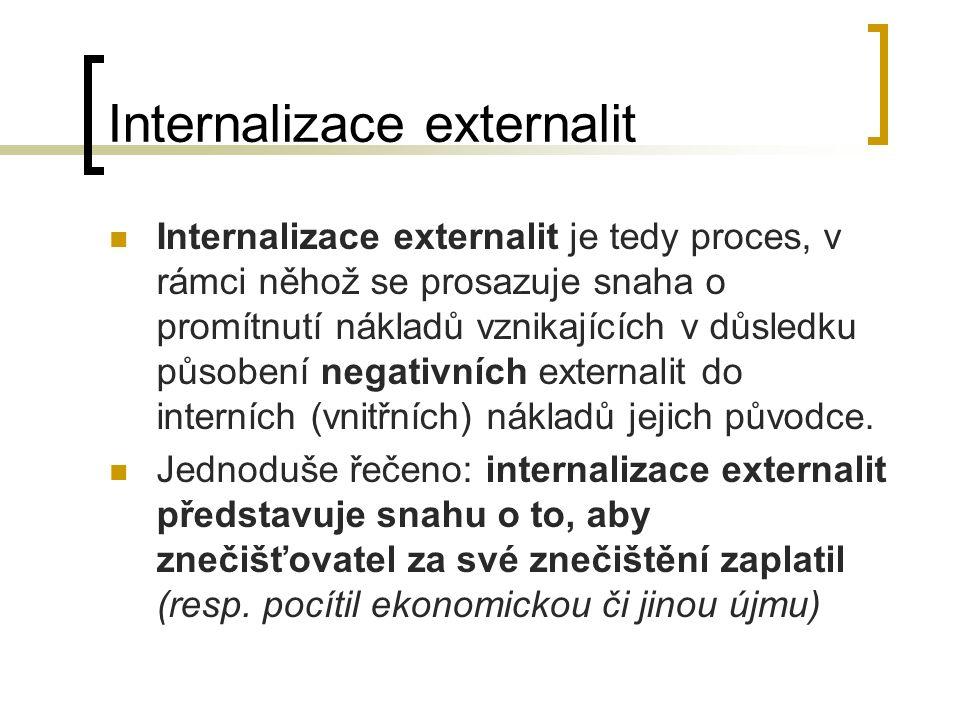 Internalizace externalit Internalizace externalit je tedy proces, v rámci něhož se prosazuje snaha o promítnutí nákladů vznikajících v důsledku působe