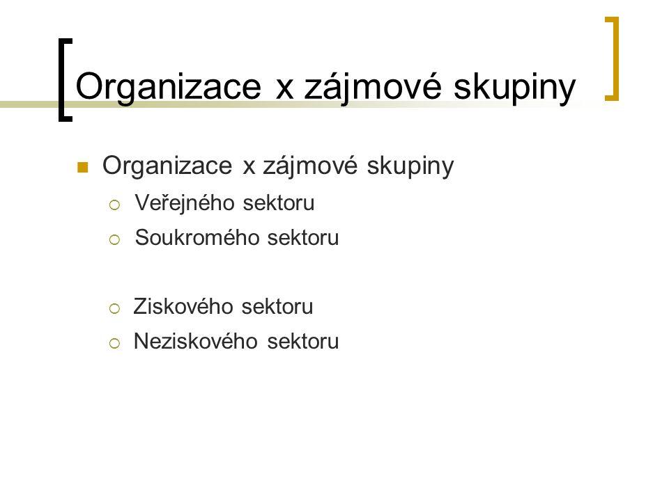 Organizace x zájmové skupiny  Veřejného sektoru  Soukromého sektoru  Ziskového sektoru  Neziskového sektoru