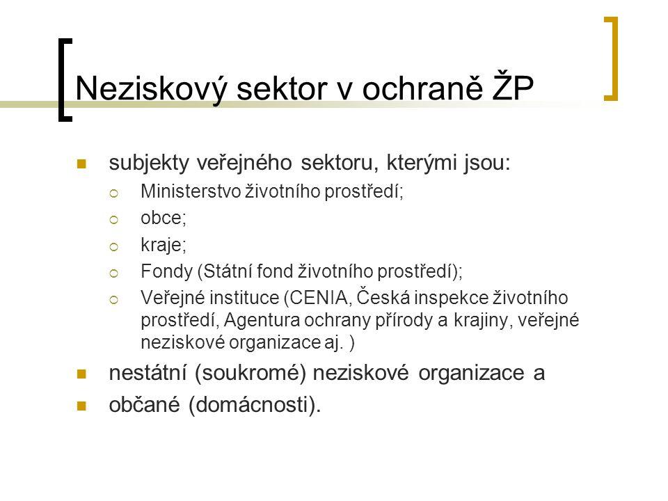 Neziskový sektor v ochraně ŽP subjekty veřejného sektoru, kterými jsou:  Ministerstvo životního prostředí;  obce;  kraje;  Fondy (Státní fond životního prostředí);  Veřejné instituce (CENIA, Česká inspekce životního prostředí, Agentura ochrany přírody a krajiny, veřejné neziskové organizace aj.
