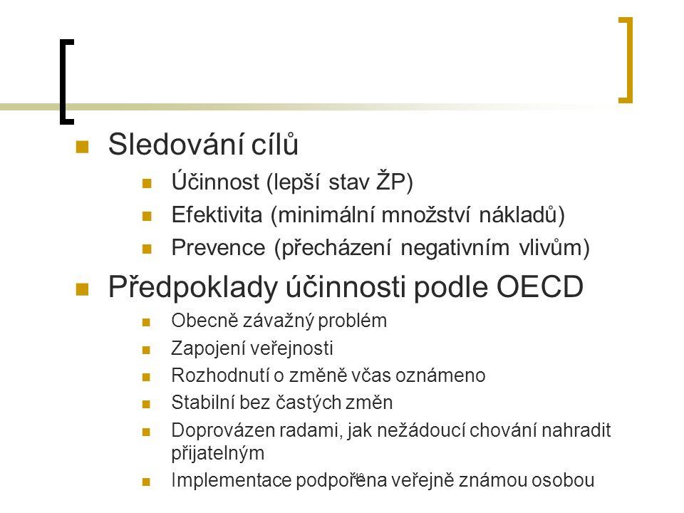 Sledování cílů Účinnost (lepší stav ŽP) Efektivita (minimální množství nákladů) Prevence (přecházení negativním vlivům) Předpoklady účinnosti podle OECD Obecně závažný problém Zapojení veřejnosti Rozhodnutí o změně včas oznámeno Stabilní bez častých změn Doprovázen radami, jak nežádoucí chování nahradit přijatelným Implementace podpořena veřejně známou osobou 49