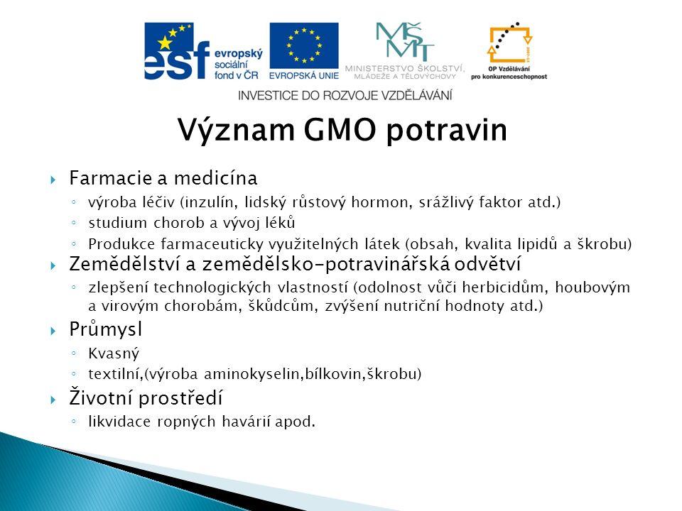 Význam GMO potravin  Farmacie a medicína ◦ výroba léčiv (inzulín, lidský růstový hormon, srážlivý faktor atd.) ◦ studium chorob a vývoj léků ◦ Produk