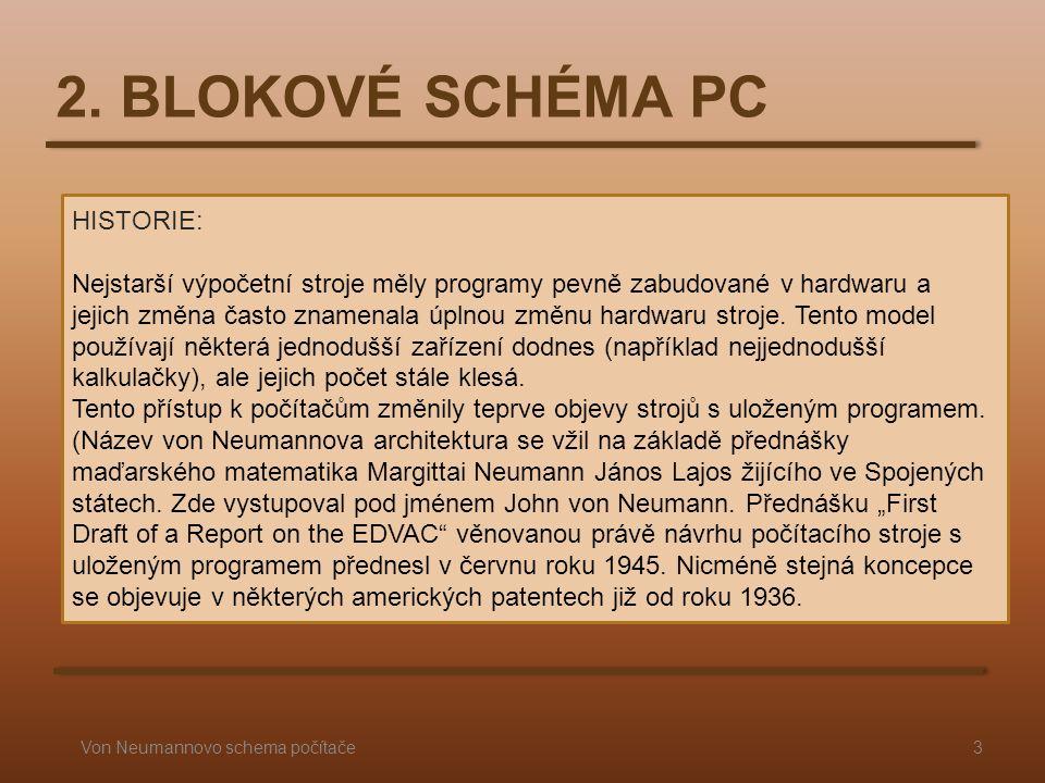 3 2. BLOKOVÉ SCHÉMA PC HISTORIE: Nejstarší výpočetní stroje měly programy pevně zabudované v hardwaru a jejich změna často znamenala úplnou změnu hard