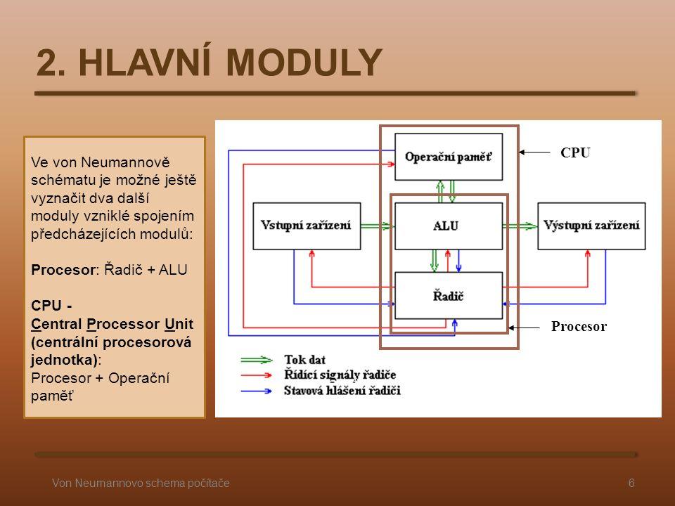 Ve von Neumannově schématu je možné ještě vyznačit dva další moduly vzniklé spojením předcházejících modulů: Procesor: Řadič + ALU CPU - Central Processor Unit (centrální procesorová jednotka): Procesor + Operační paměť 2.