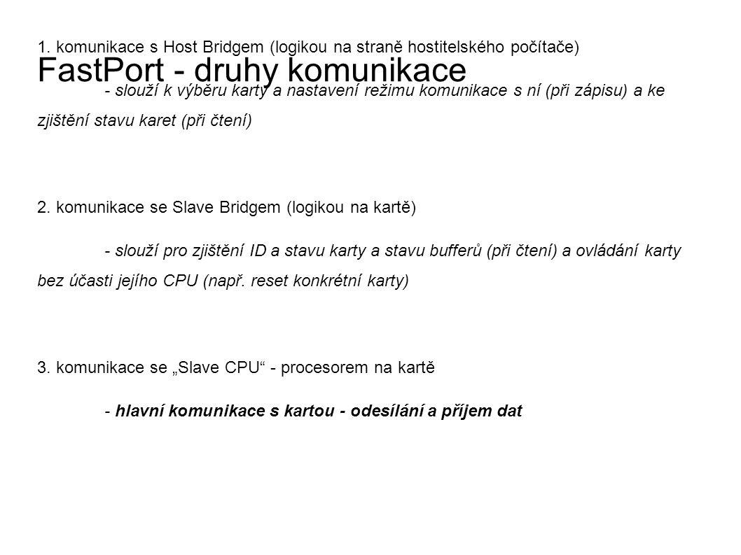 FastPort - druhy komunikace 1.