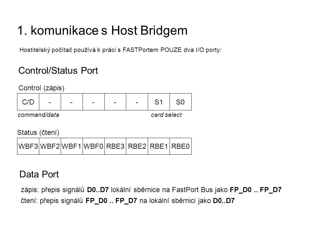 C/D Control (zápis) Status (čtení) WBF3 -----S1S0 WBF2WBF1WBF0RBE0RBE1RBE2RBE3 Control/Status Port Data Port command/datacard select zápis: přepis signálů D0..D7 lokální sběrnice na FastPort Bus jako FP_D0..