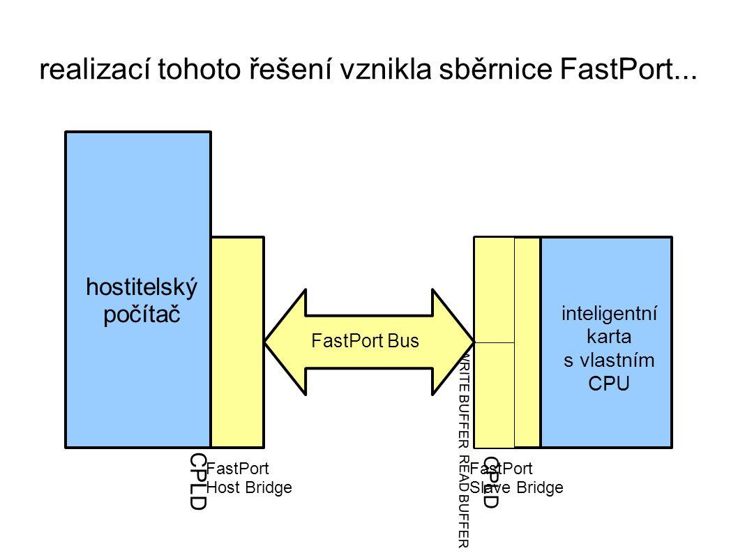 WRITE BUFFER READ BUFFER hostitelský počítač inteligentní karta s vlastním CPU FastPort Host Bridge CPLD FastPort Bus FastPort Slave Bridge realizací tohoto řešení vznikla sběrnice FastPort...