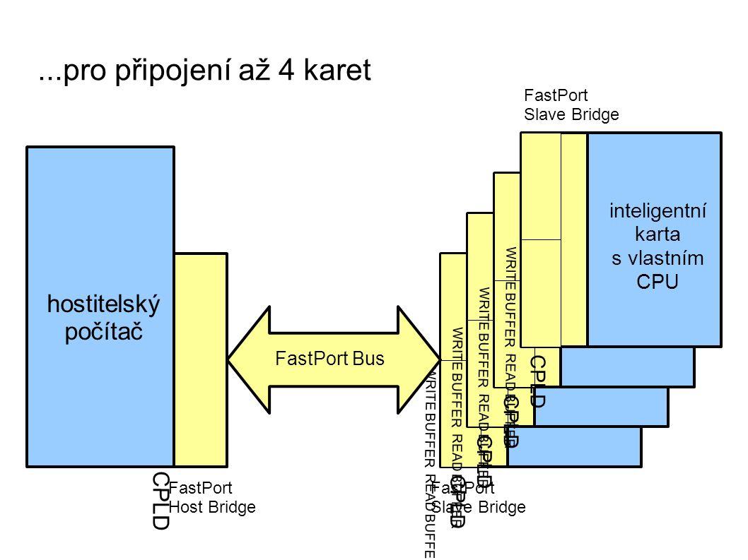hostitelský počítač FastPort Host Bridge CPLD WRITE BUFFER READ BUFFER inteligentní karta s vlastním CPU CPLD FastPort Bus FastPort Slave Bridge WRITE BUFFER READ BUFFER inteligentní karta s vlastním CPU CPLD WRITE BUFFER READ BUFFER inteligentní karta s vlastním CPU CPLD WRITE BUFFER READ BUFFER inteligentní karta s vlastním CPU CPLD FastPort Slave Bridge...pro připojení až 4 karet
