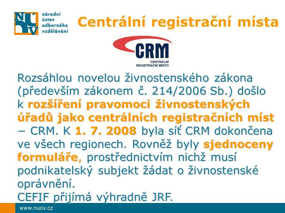 Živnost Živnostenský zákon č.455/1991 Sb., přílohy naposledy novelizovány zákonem č.